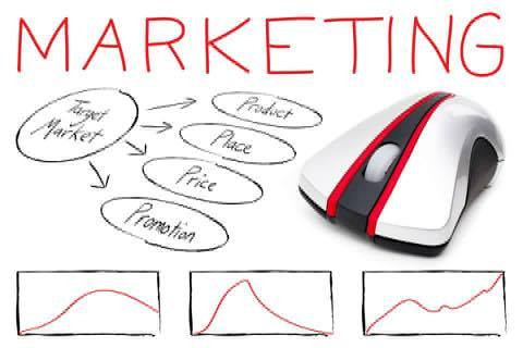 Online marketing rough flow diagram to product, place, price and promotion